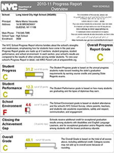 department of education report card